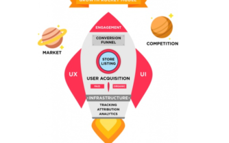 How Faceu successfully Ranked to TOP1 of the App Store Free Chart?Guide & Experience for App Promoters